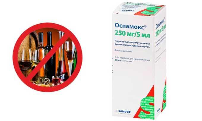 Запрещено одновременное употребление Оспамокса и спиртного