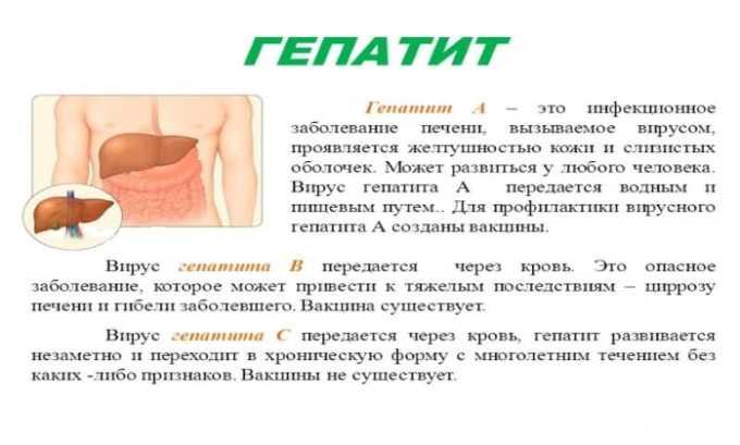Лекарство используют для терапии гепатита