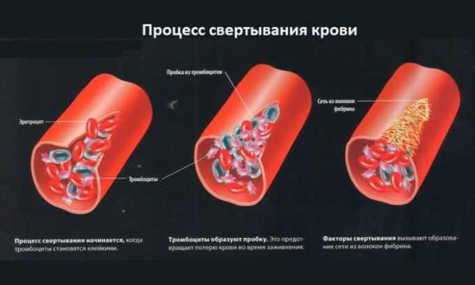 Средство не применяют при нарушении свертываемости крови