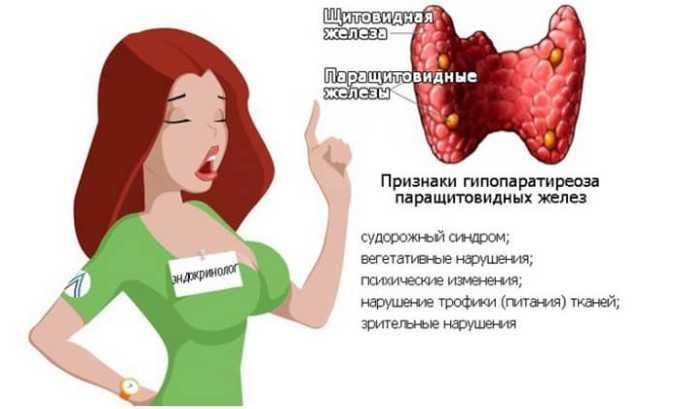 Препарат назначают при гипопаратиреозе