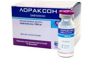 Лораксон — эффективное средство для лечения цистита
