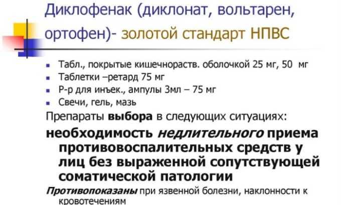 Диклофенак относится к классу НПВС