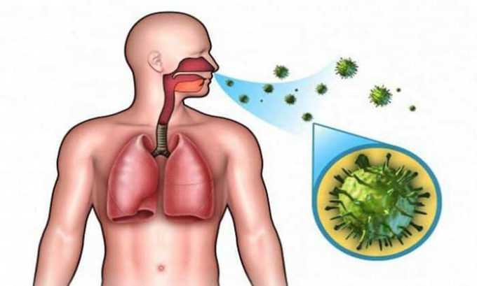 Инфекции дыхательных путей вылечивают Офлоксацином