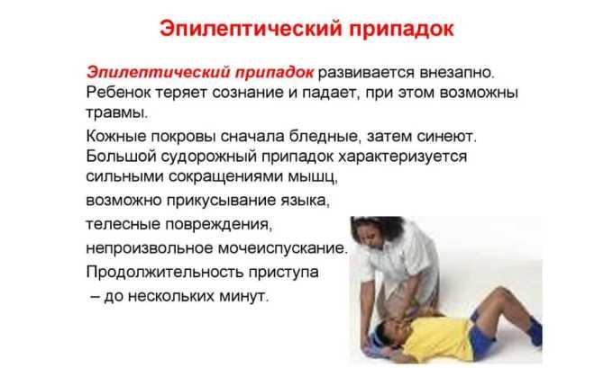 От лечения лекарством необходимо отказаться, когда у пациента имеются эпилептические припадки