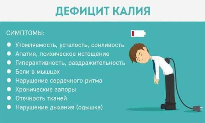 Лекарственный препарат применяется в клинической практике для устранения дефицита калия в организме
