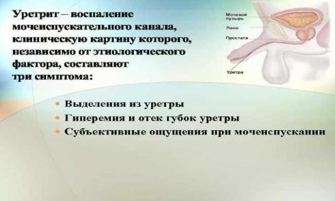 Препарат эффективен при уретрите, вызванном стрептококками, стафилококками и кишечной палочкой
