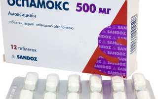 Результаты применения Оспамокс при  инфекциях мочевыводящих путей