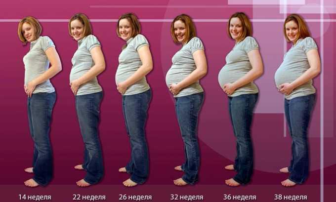 Противопоказанием являются начальные сроки беременности