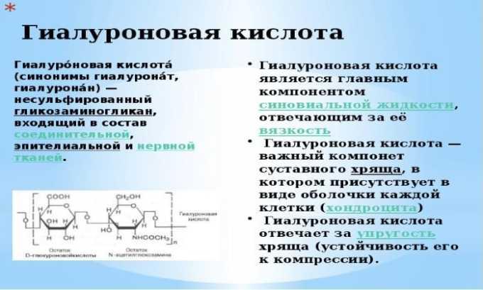 Препарат является мощным глюкокортикостероидом и снижает выработку гиалуроновой кислоты