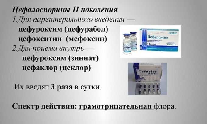 Если болезнь протекает с осложнениями, то избавиться от нее помогут препараты группы цефалоспоринов