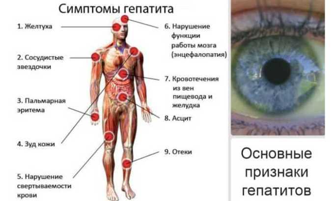 Препарат показан при гепатите
