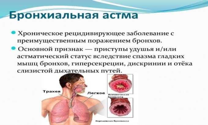 Препарат не применяется при бронхиальной астме