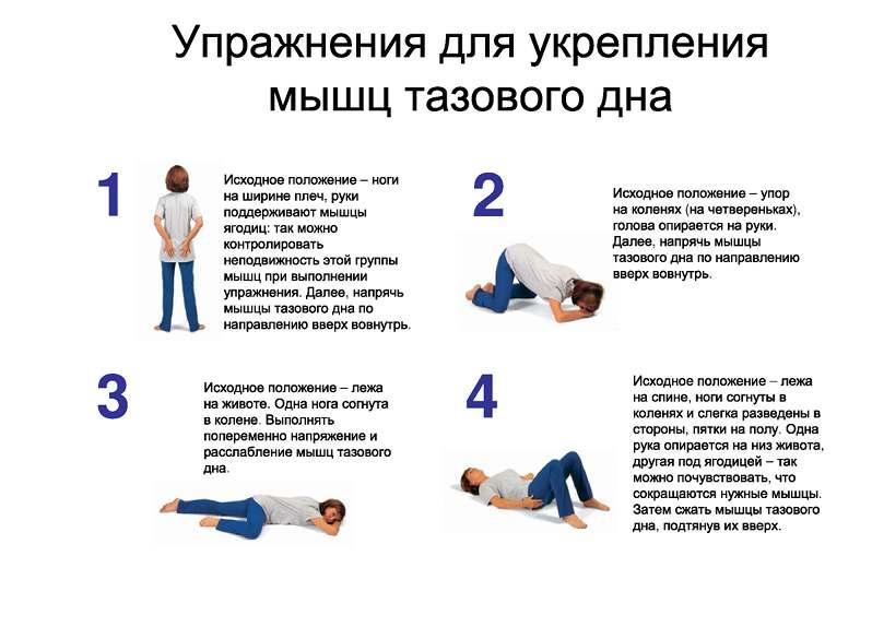 техника выполнения упражнений кегеля