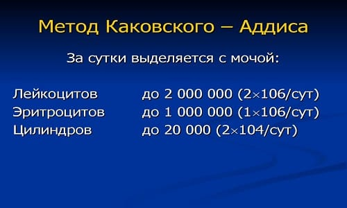 Проба Каковского-Аддиса представляет собой количественный метод исследования урины